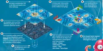 Atlantis spiele